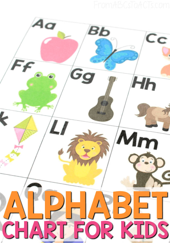 picture relating to Alphabets Chart Printable named Printable Alphabet Chart Towards ABCs in direction of Functions